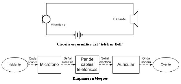 Resultado de imagen para Micrófono/Parlante FUNCIONAMIENTO